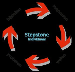 Stepstone-individueel